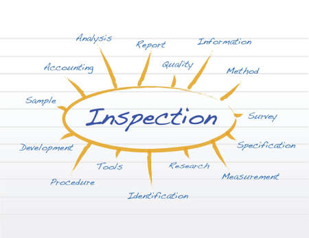 method: Inspection concept model illustration design over a white background Illustration
