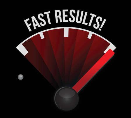 Los resultados del medidor Fast diseño ilustración sobre un fondo blanco