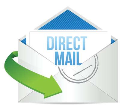 reclame Direct Mail werkende concept illustratie ontwerp op een witte achtergrond Stock Illustratie