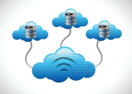 server Clouds Computing network Concept illustration design over white