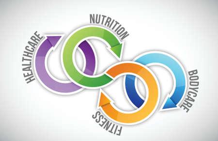 Gesundheit medizinisches Diagramm illustration design over white