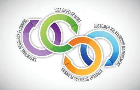흰색 배경 위에 비즈니스 성공 그림 디자인의 다이어그램