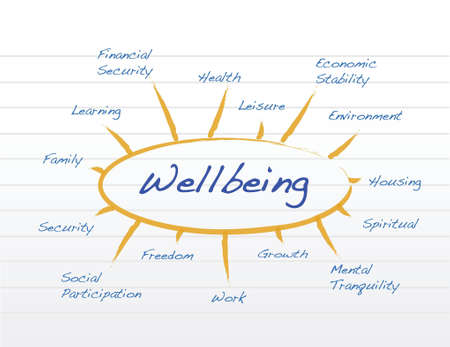 Diagram of wellbeing illustration design on a notepad
