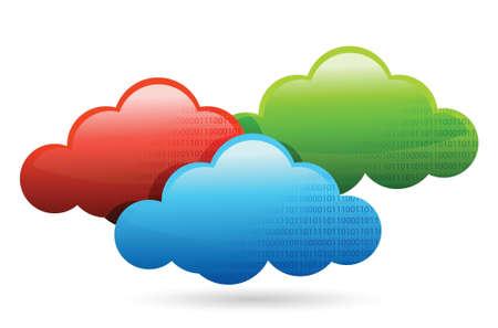 wheather forecast: color clouds illustration design over a white background Illustration