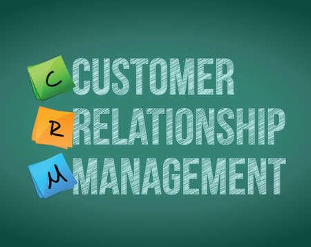 relationship management: customer relationship management illustration design over a blackboard