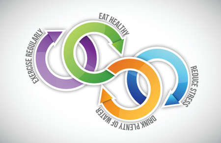 healthy lifestyle: Diagram of healthy life cycle illustration design over white Illustration