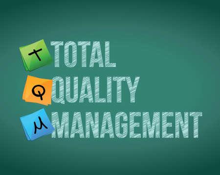 management qualit�: totale design illustration management de la qualit� sur un fond blanc