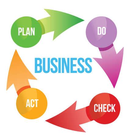 事業計画白図イラスト デザインをサイクルします。