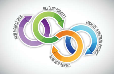Project management steps cycle illustration design over white
