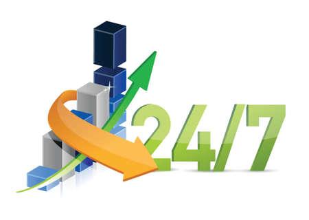business 24 7 service moving concept illustration design