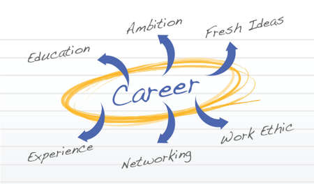 work experience: career success diagram illustration design graphic on a notepad Illustration
