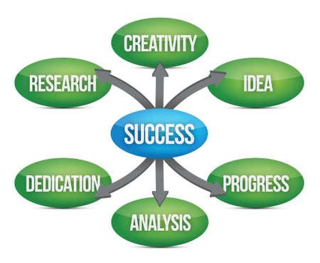 pioneer: diagramme de flux success concept illustration de conception graphique