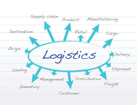 responsibility logistics concept illustration design over a notepad Stock Vector - 18278908