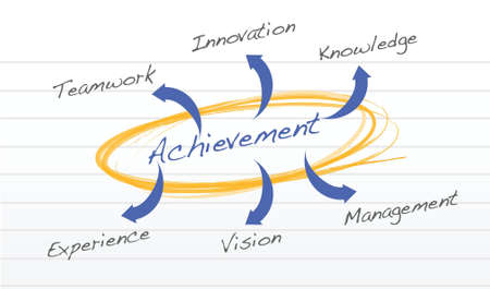 achievement concept diagram illustration design over a notepad Stock Vector - 18323968