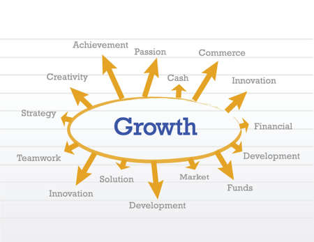 growth concept diagram illustration design over a notepad