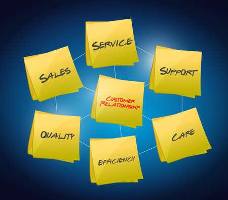 customer relationship concept illustration design over white illustration
