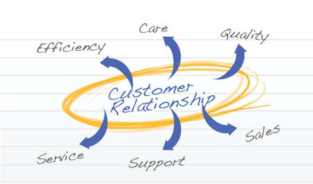 customer relationship concept illustration design over white