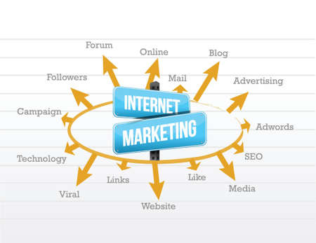 mail marketing: internet marketing concept diagram illustration design graphic