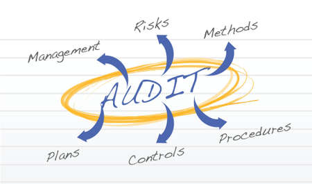 misstatement: audit diagram illustration design over a notepad paper