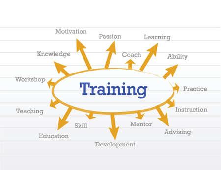 superviser: formation concept design illustration sur un bloc-notes Illustration