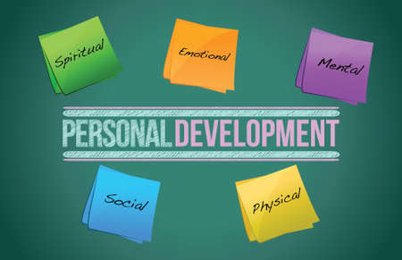 self development: Personal development management business strategy concept diagram illustration