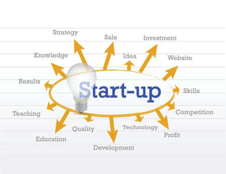 start up idea diagram illustration design over a white background