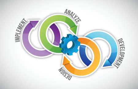 ソフトウェア プロセス サイクル白のイラスト デザイン
