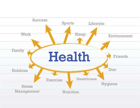 buen vivir: Concepto de salud diagrama diseño ilustración más de blanco Vectores