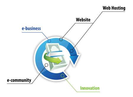 expense: online market expenses illustration design over a white background