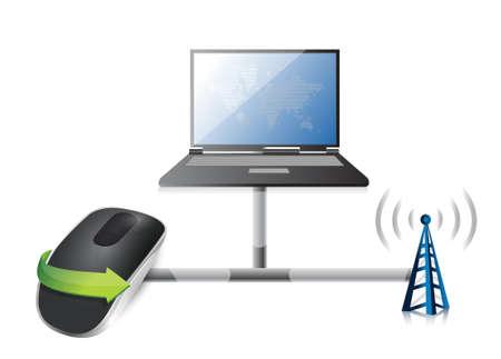 technologie-netwerk en draadloze computermuis geïsoleerd op witte achtergrond