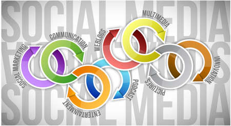 weblogs: Social media model to success illustration design over a white background