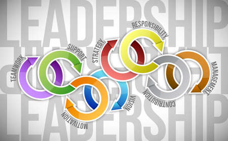 leadership skill concept diagram illustration design over a white background Stock Illustration - 18999285