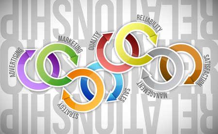 customer relationship concept diagram illustration design over white illustration