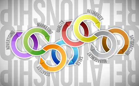 customer relationship concept diagram illustration design over white