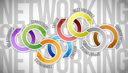 social gathering: Network Diagram illustration design over a white background