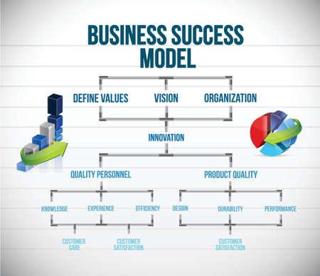 Business success model chart and graphs illustration design