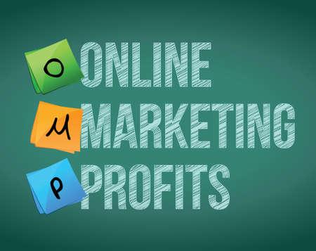 online marketing profits and posts on a blackboard