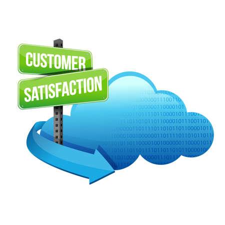 customer satisfaction: customer service road sign illustration design over white Illustration