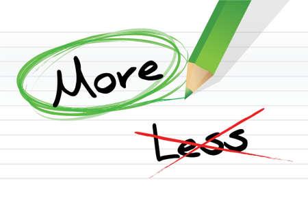 Choosing More instead of Less. illustration design over white