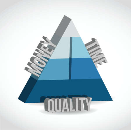 efficiently: cost, time, quality pyramid illustration design over white Illustration