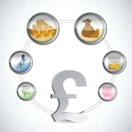 british pound and monetary icons cycle illustration design over a white background Stock Vector - 20530665