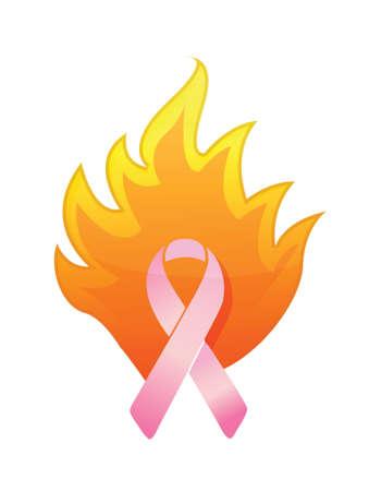 deathly: cancer pink burning ribbon illustration design over white