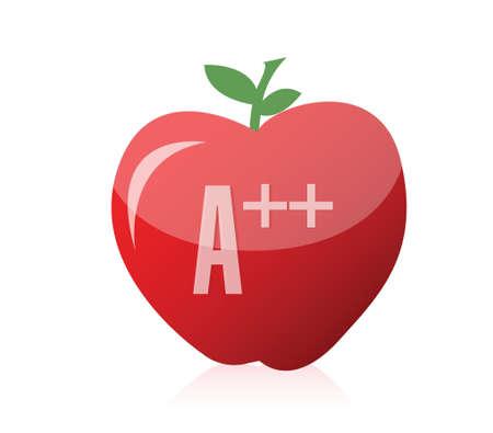 grading: apple A   illustration design Illustration