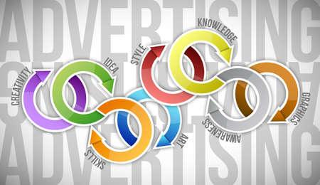 designer: advertising diagram concept cycle. illustration design graphic