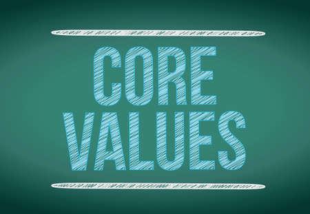 nucleo: valores fundamentales mensaje escrito en una pizarra. ilustración, diseño,