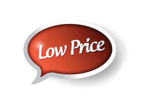 low price: basso prezzo messaggio comunicazione bolla illustrazione grafica