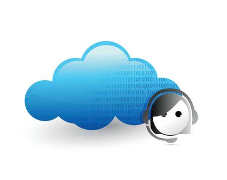 cloud computing klantenondersteuning concept illustratie ontwerp op een witte achtergrond