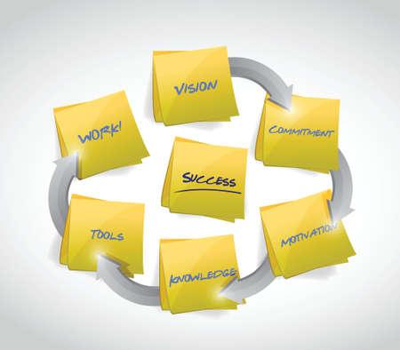 link work: success post cycle concept illustration design over white Illustration