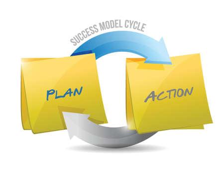 plan de accion: plan de ciclo de modelo de �xito y la acci�n. ilustraci�n, dise�o en blanco