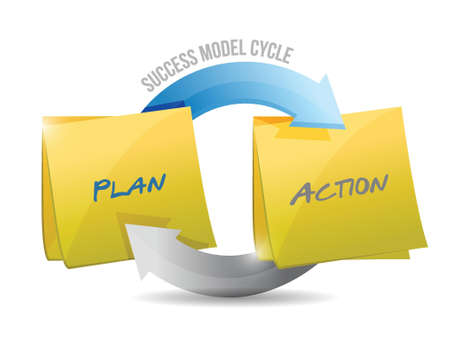headway: success model cycle plan and action. illustration design over white